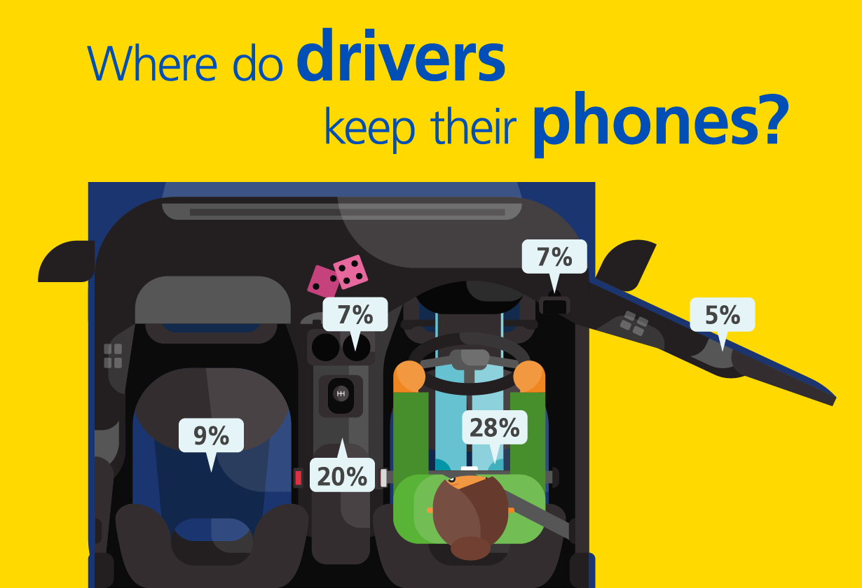 Where-Do-Drivers-Keep-Their-Phones-01