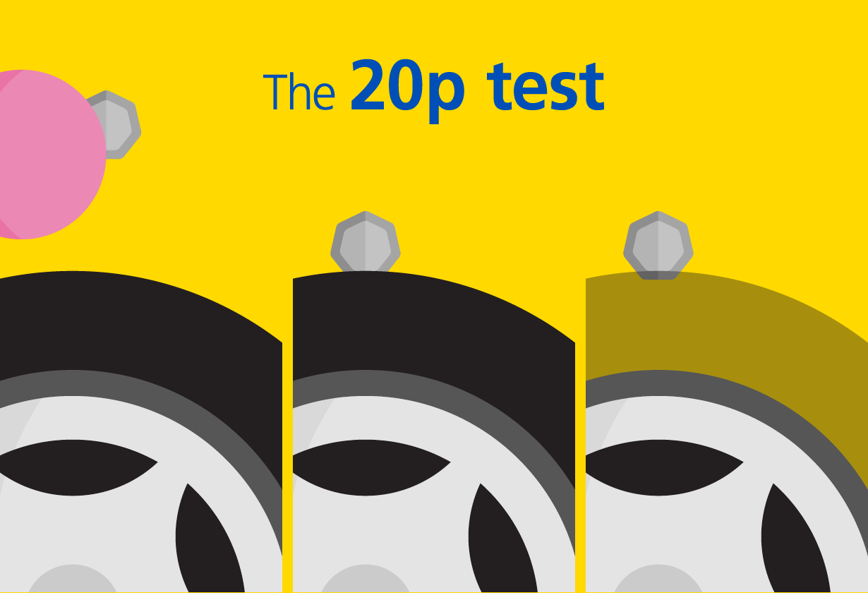 The 20p Test
