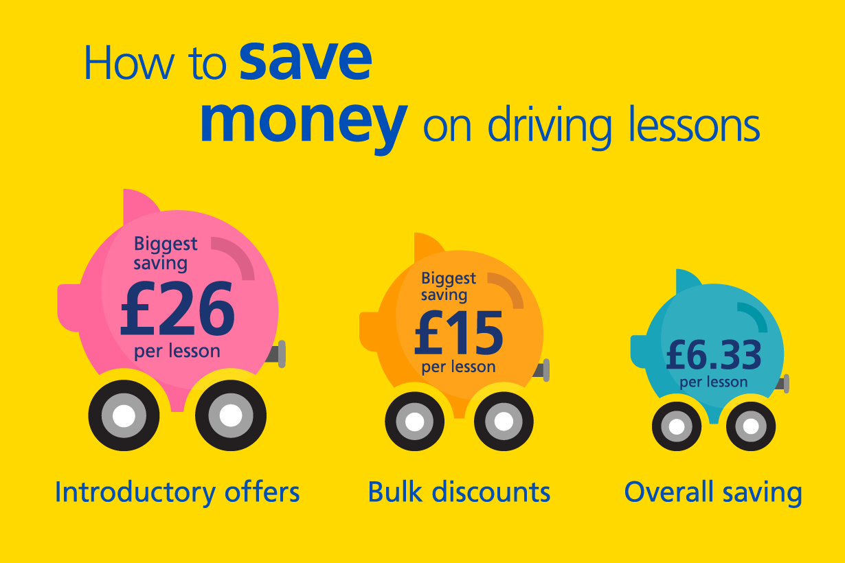 how to save money on driving lessons