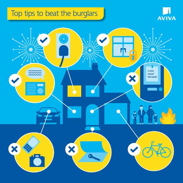 Top tips for beating burglars infographic