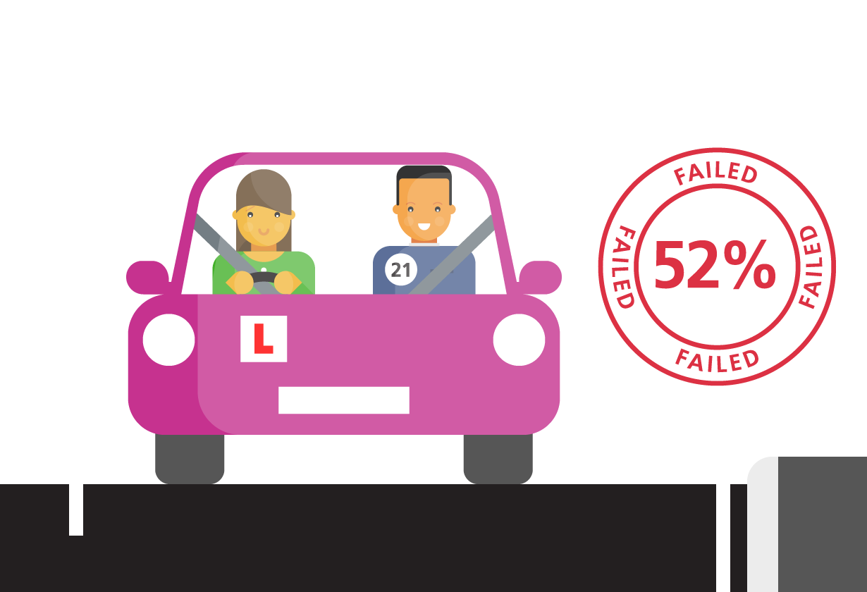 Requirements to supervise a learner driver