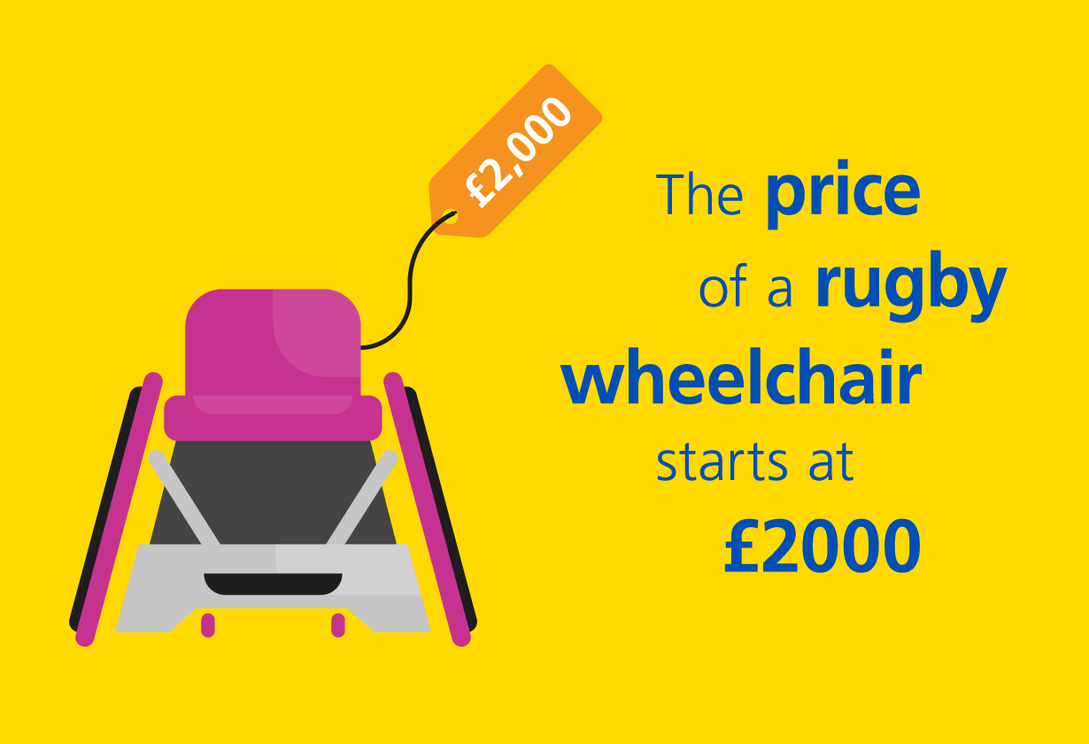 the cost of a rugby wheelchair