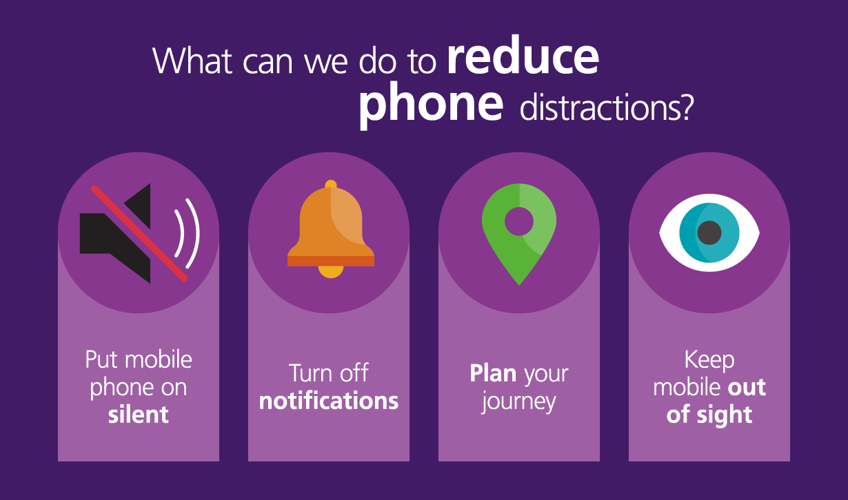 What-Can-We-Do-to-Reduce-Distractions