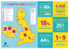 2015 Crash for cash infographic